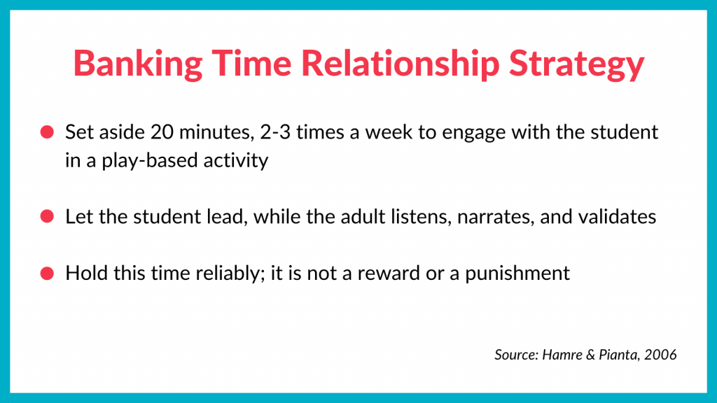 Banking Time Relationship Strategy